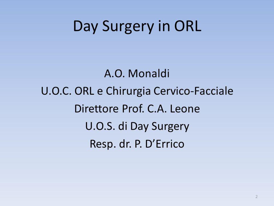 Day Surgery in ORL A.O. Monaldi U.O.C. ORL e Chirurgia Cervico-Facciale Direttore Prof.