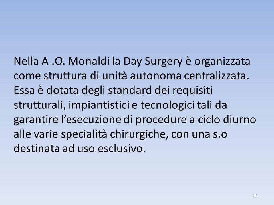 Nella A .O. Monaldi la Day Surgery è organizzata come struttura di unità autonoma centralizzata.
