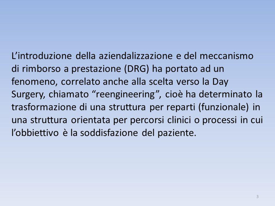 L'introduzione della aziendalizzazione e del meccanismo di rimborso a prestazione (DRG) ha portato ad un fenomeno, correlato anche alla scelta verso la Day Surgery, chiamato reengineering , cioè ha determinato la trasformazione di una struttura per reparti (funzionale) in una struttura orientata per percorsi clinici o processi in cui l'obbiettivo è la soddisfazione del paziente.