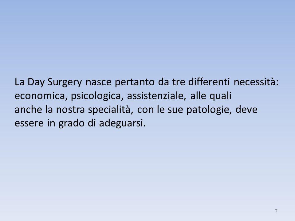 La Day Surgery nasce pertanto da tre differenti necessità: economica, psicologica, assistenziale, alle quali