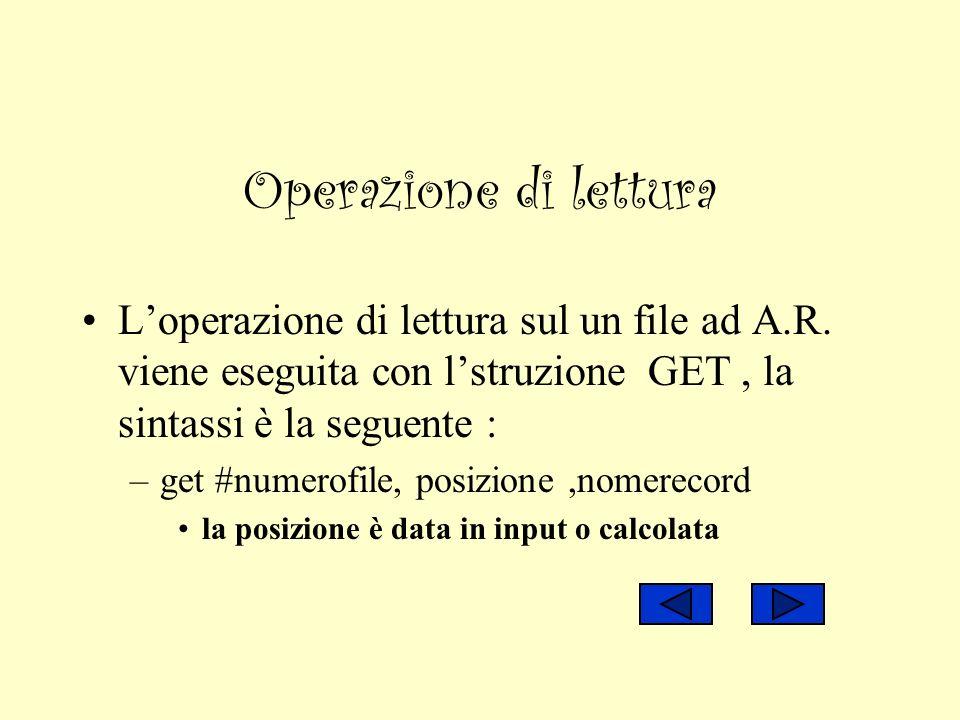Operazione di lettura L'operazione di lettura sul un file ad A.R. viene eseguita con l'struzione GET , la sintassi è la seguente :