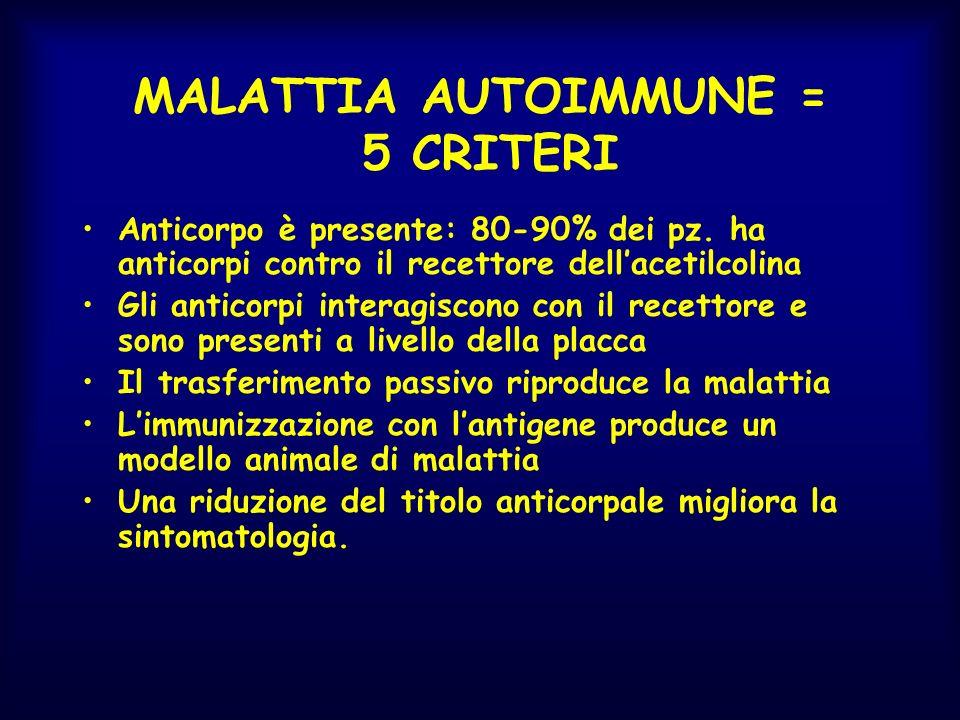 MALATTIA AUTOIMMUNE = 5 CRITERI