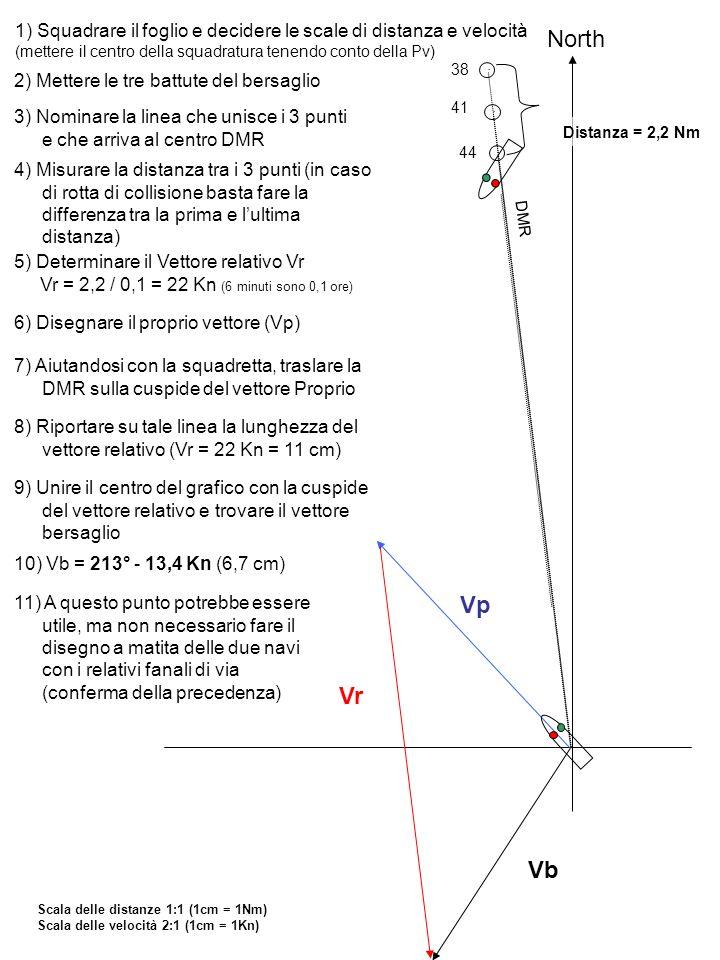 1) Squadrare il foglio e decidere le scale di distanza e velocità (mettere il centro della squadratura tenendo conto della Pv)