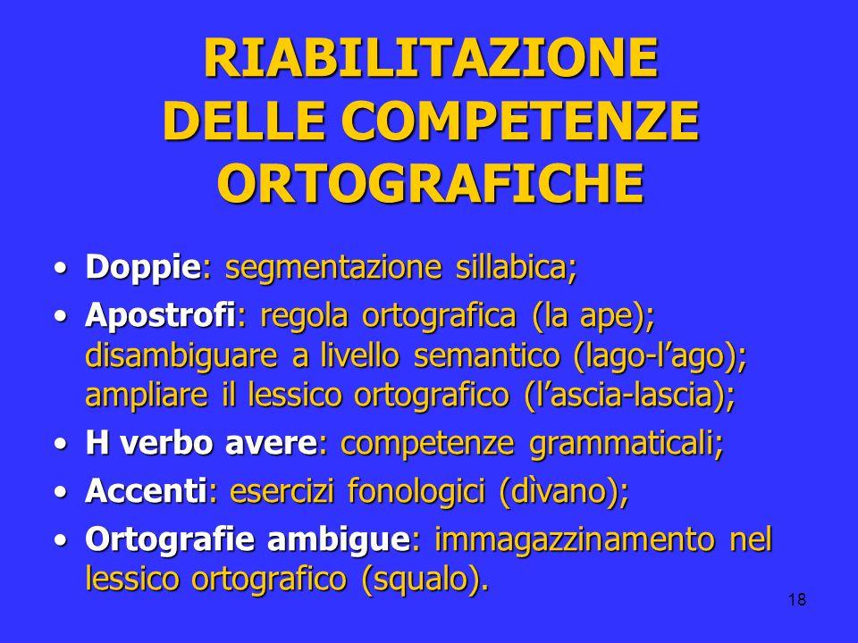 RIABILITAZIONE DELLE COMPETENZE ORTOGRAFICHE