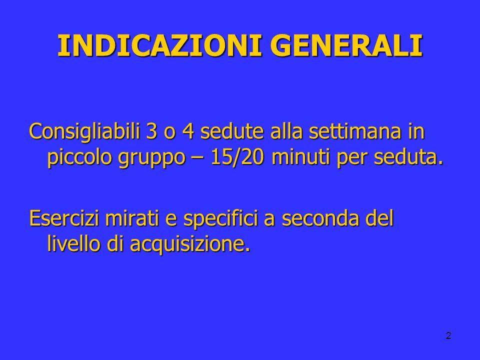 INDICAZIONI GENERALI Consigliabili 3 o 4 sedute alla settimana in piccolo gruppo – 15/20 minuti per seduta.