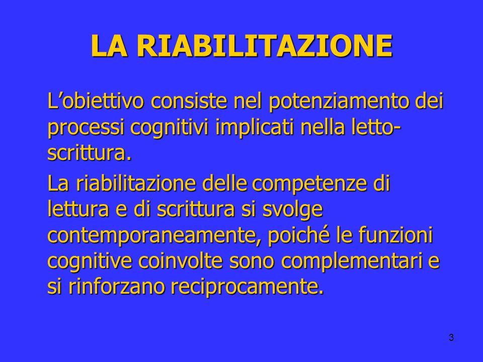 LA RIABILITAZIONE L'obiettivo consiste nel potenziamento dei processi cognitivi implicati nella letto-scrittura.