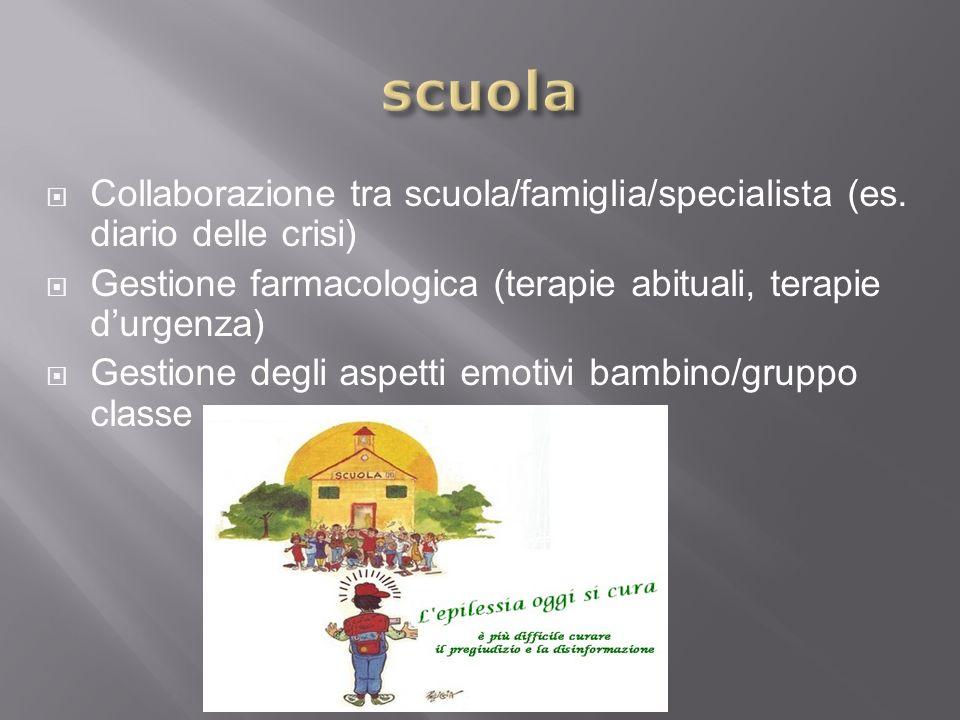 scuola Collaborazione tra scuola/famiglia/specialista (es. diario delle crisi) Gestione farmacologica (terapie abituali, terapie d'urgenza)