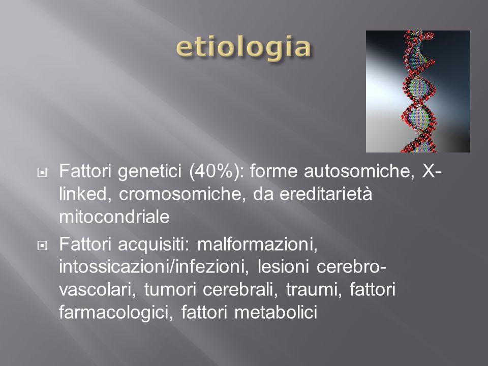 etiologia Fattori genetici (40%): forme autosomiche, X-linked, cromosomiche, da ereditarietà mitocondriale.