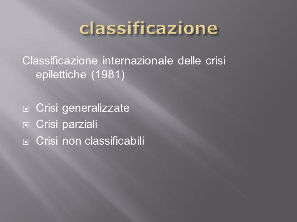 classificazione Classificazione internazionale delle crisi epilettiche (1981) Crisi generalizzate.