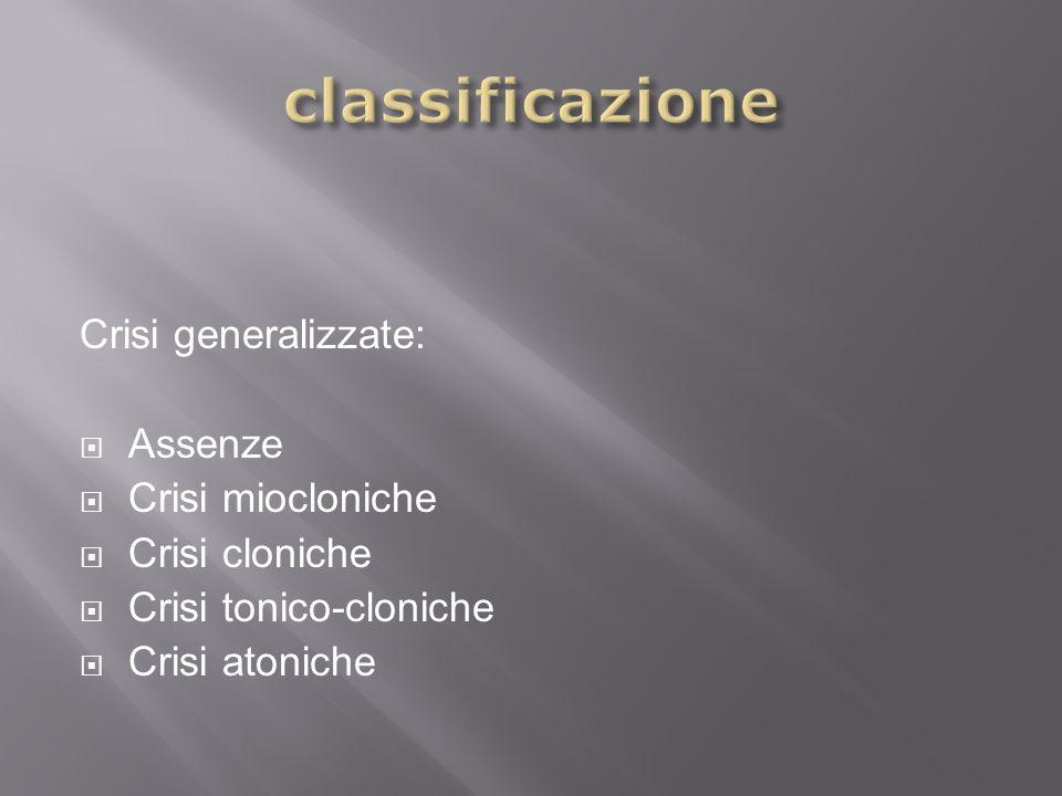 classificazione Crisi generalizzate: Assenze Crisi miocloniche