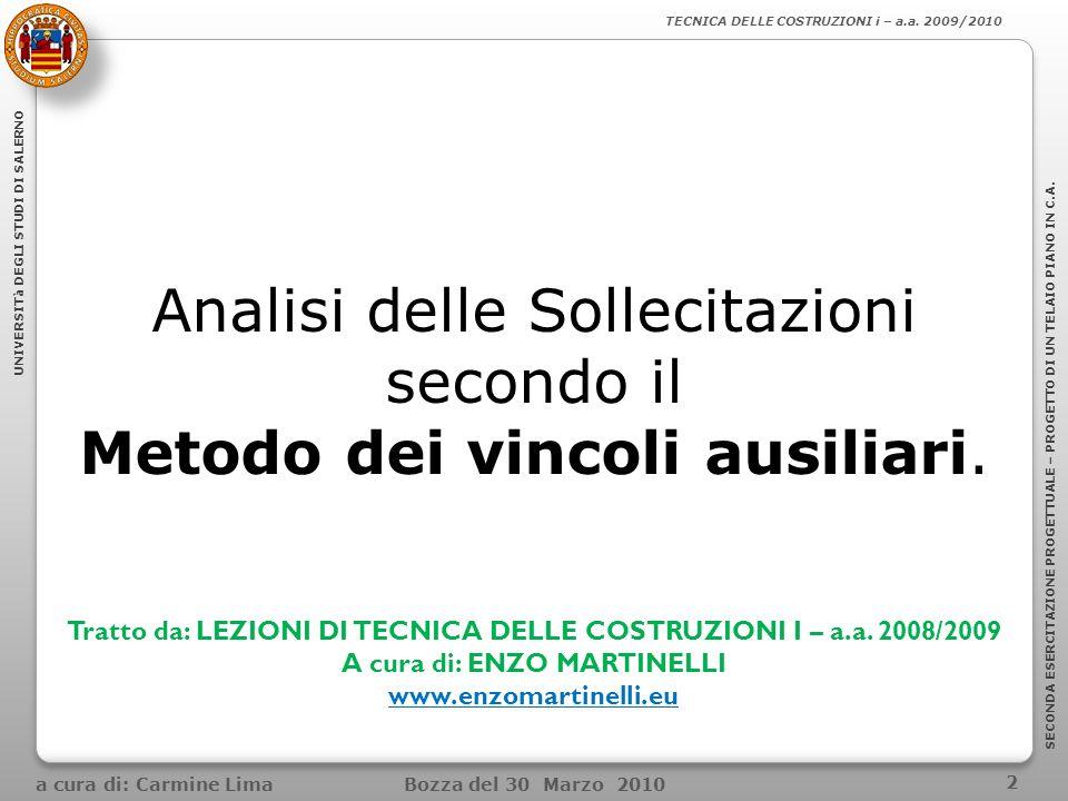 Analisi delle Sollecitazioni secondo il Metodo dei vincoli ausiliari.