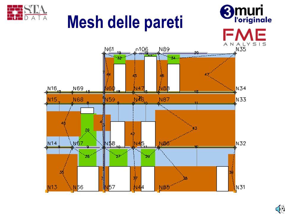 Mesh delle pareti La figura riporta lo schema a telaio di una parete discretamente complessa per la presenza di aperture non regolari.