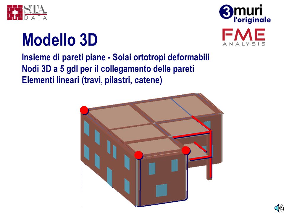 Modello 3D Insieme di pareti piane - Solai ortotropi deformabili
