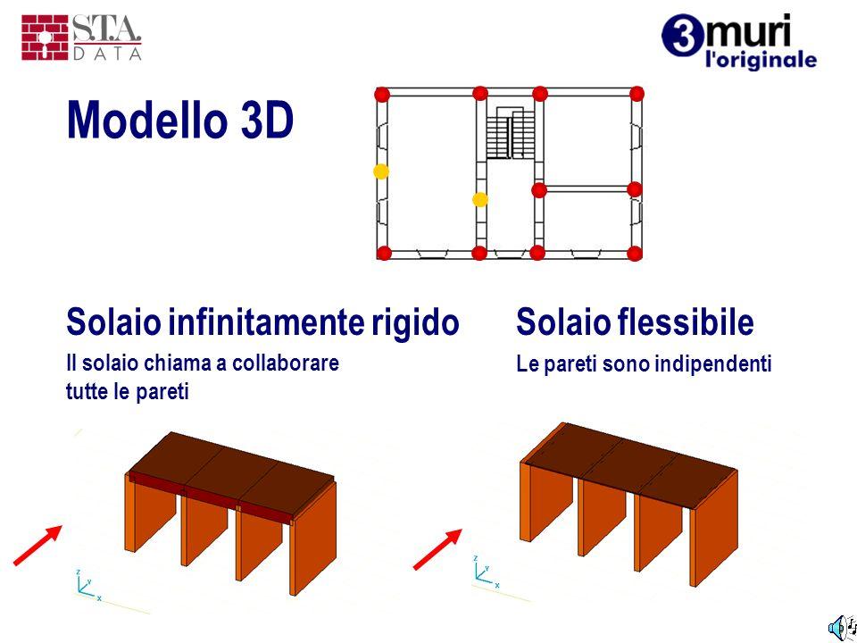 Modello 3D Solaio infinitamente rigido Solaio flessibile