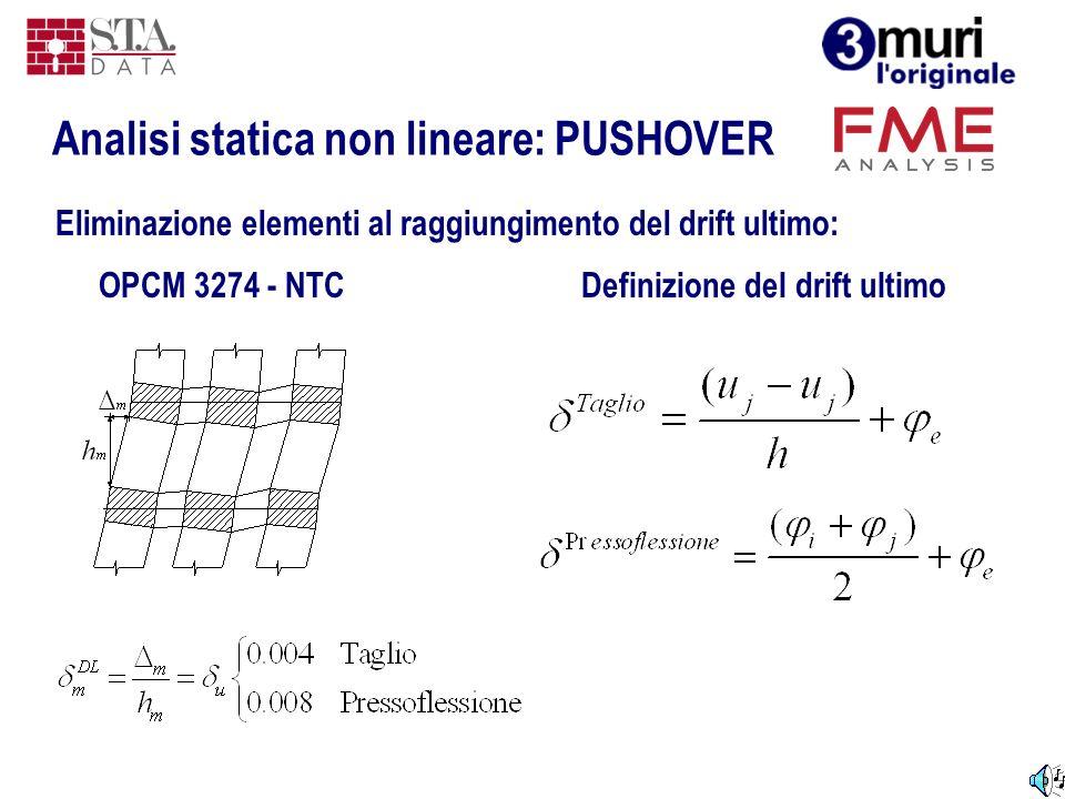 Analisi statica non lineare: PUSHOVER Definizione del drift ultimo
