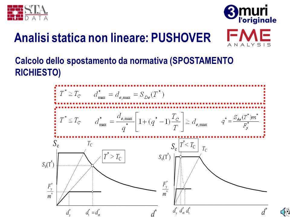 Analisi statica non lineare: PUSHOVER