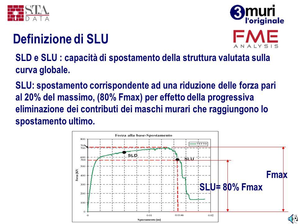 Definizione di SLU SLD e SLU : capacità di spostamento della struttura valutata sulla curva globale.