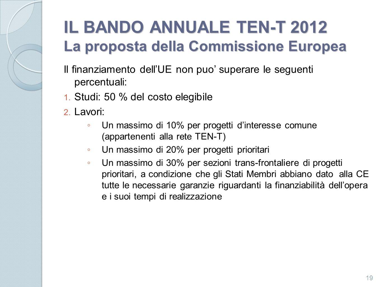 IL BANDO ANNUALE TEN-T 2012 La proposta della Commissione Europea