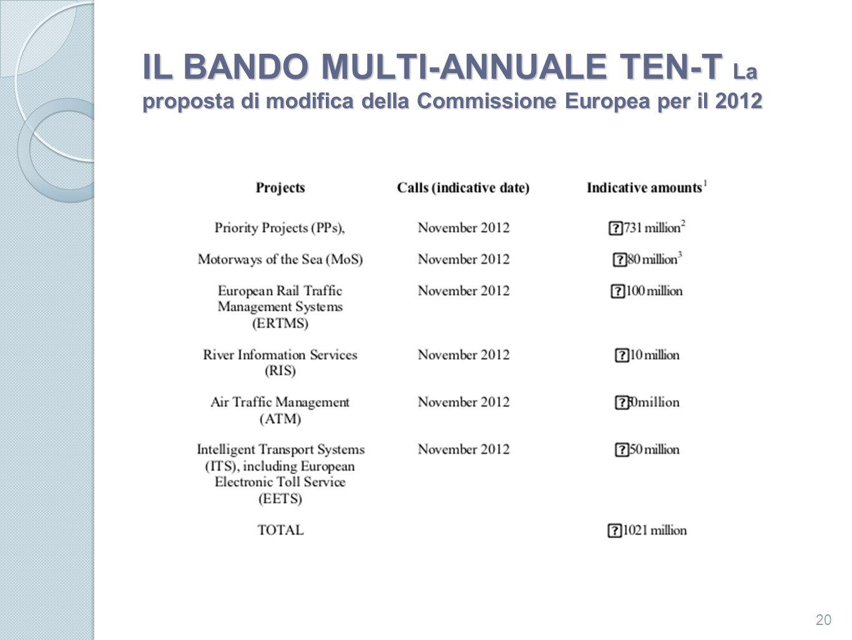 IL BANDO MULTI-ANNUALE TEN-T La proposta di modifica della Commissione Europea per il 2012