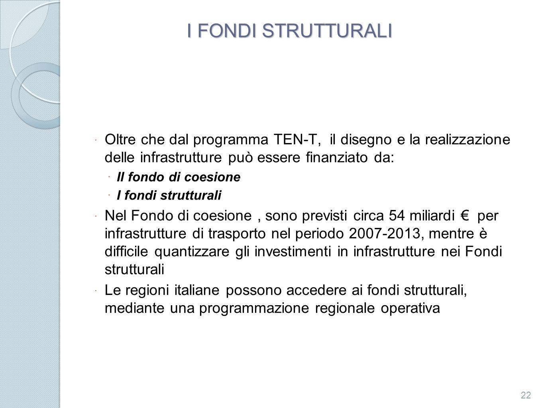 I FONDI STRUTTURALI Oltre che dal programma TEN-T, il disegno e la realizzazione delle infrastrutture può essere finanziato da: