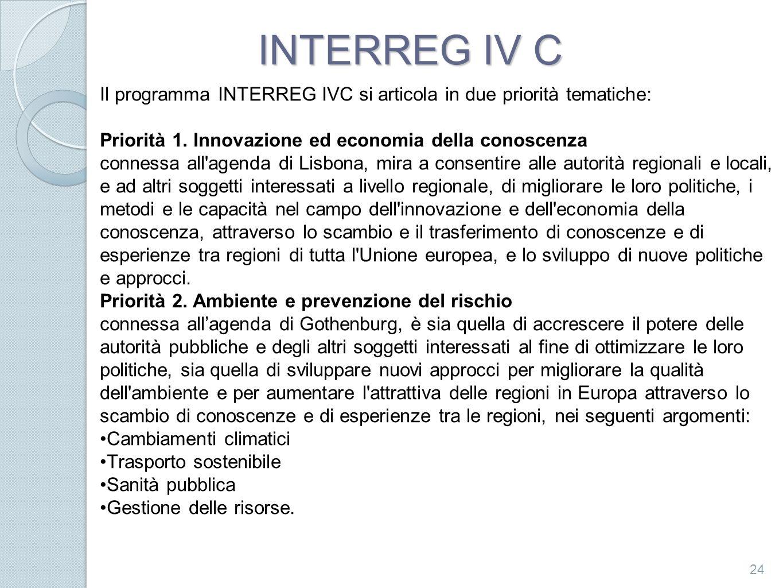 INTERREG IV C Il programma INTERREG IVC si articola in due priorità tematiche: Priorità 1. Innovazione ed economia della conoscenza.
