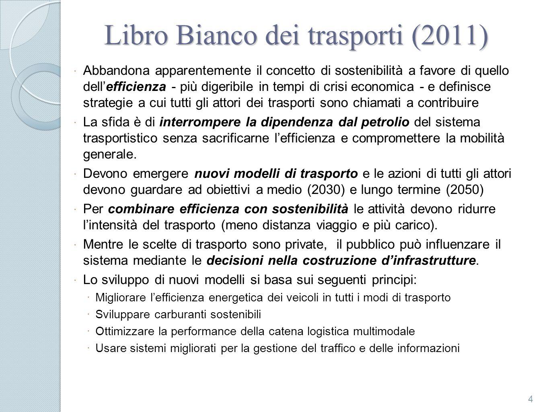 Libro Bianco dei trasporti (2011)