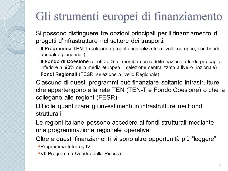 Gli strumenti europei di finanziamento