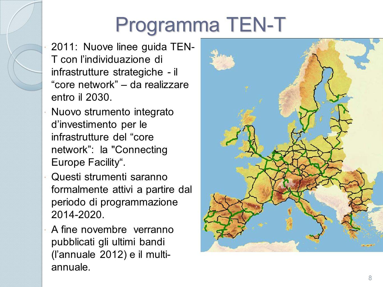 Programma TEN-T