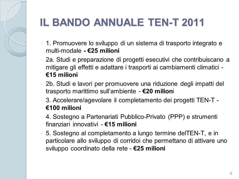 IL BANDO ANNUALE TEN-T 2011 1. Promuovere lo sviluppo di un sistema di trasporto integrato e multi-modale - €25 milioni.