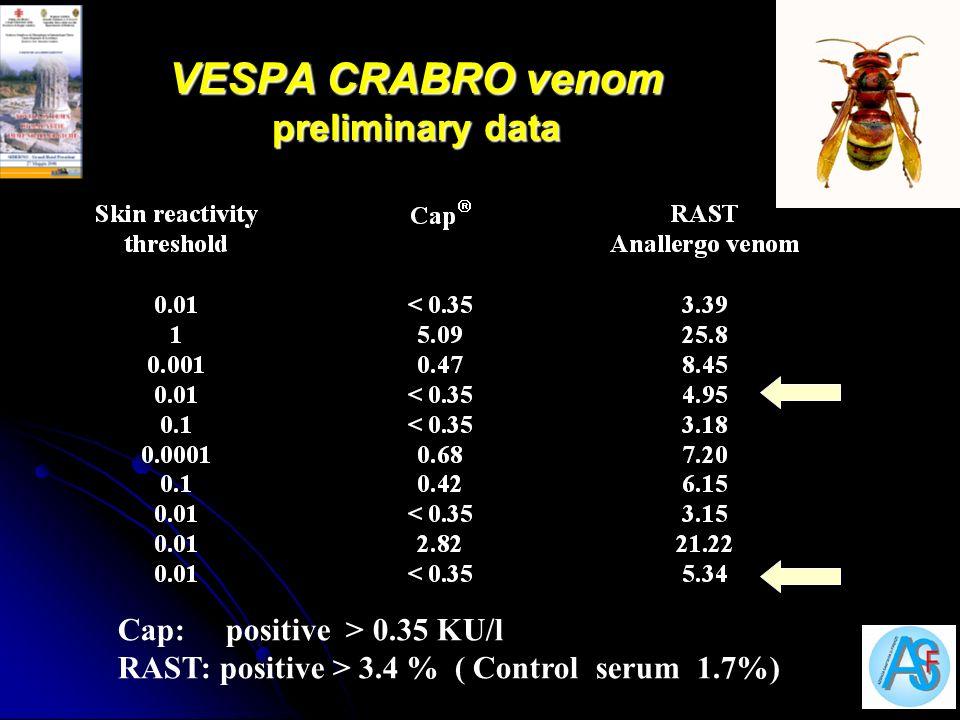 VESPA CRABRO venom preliminary data