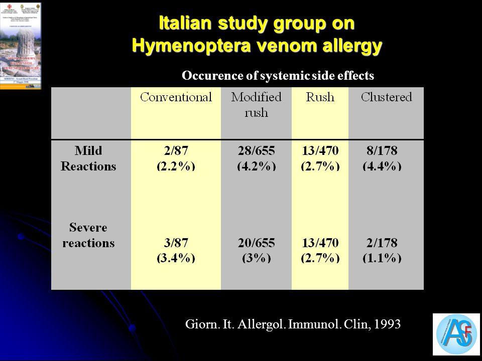 Italian study group on Hymenoptera venom allergy
