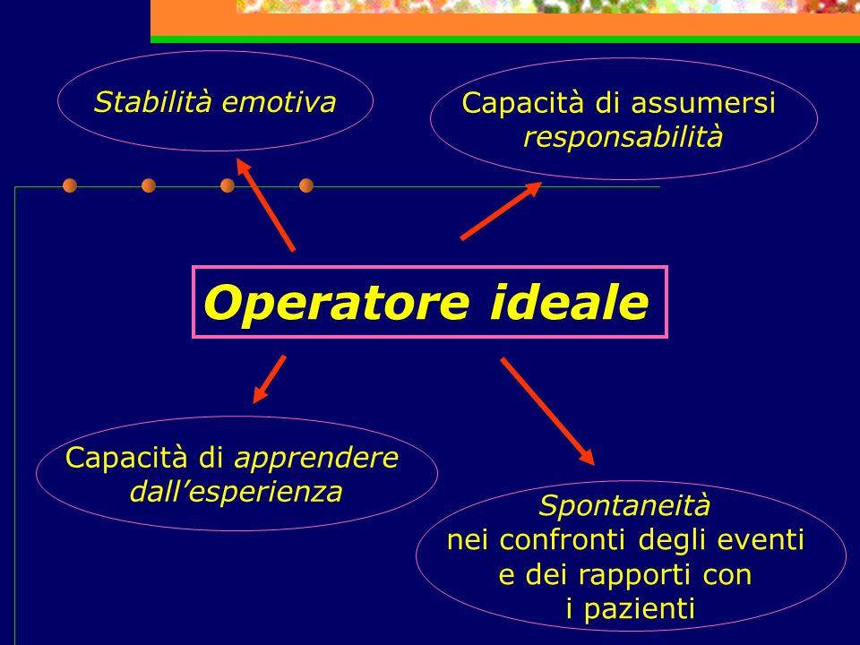 Operatore ideale Stabilità emotiva Capacità di assumersi