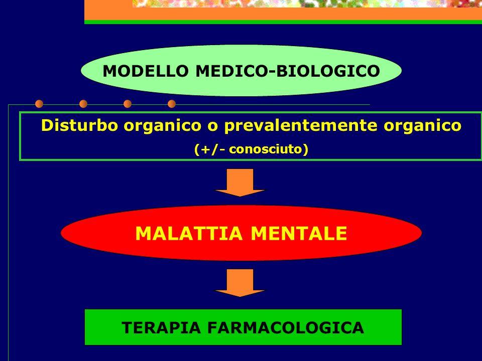 MALATTIA MENTALE MODELLO MEDICO-BIOLOGICO