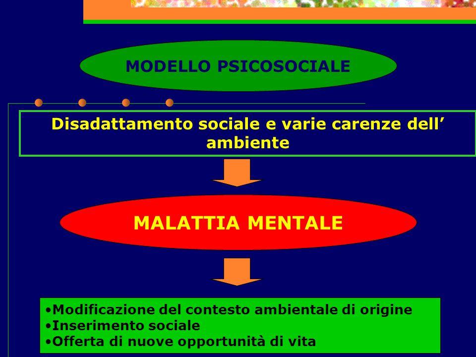 Disadattamento sociale e varie carenze dell' ambiente