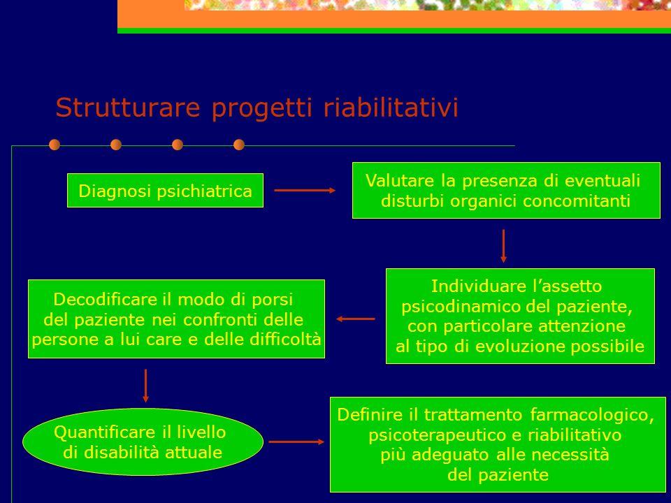 Strutturare progetti riabilitativi