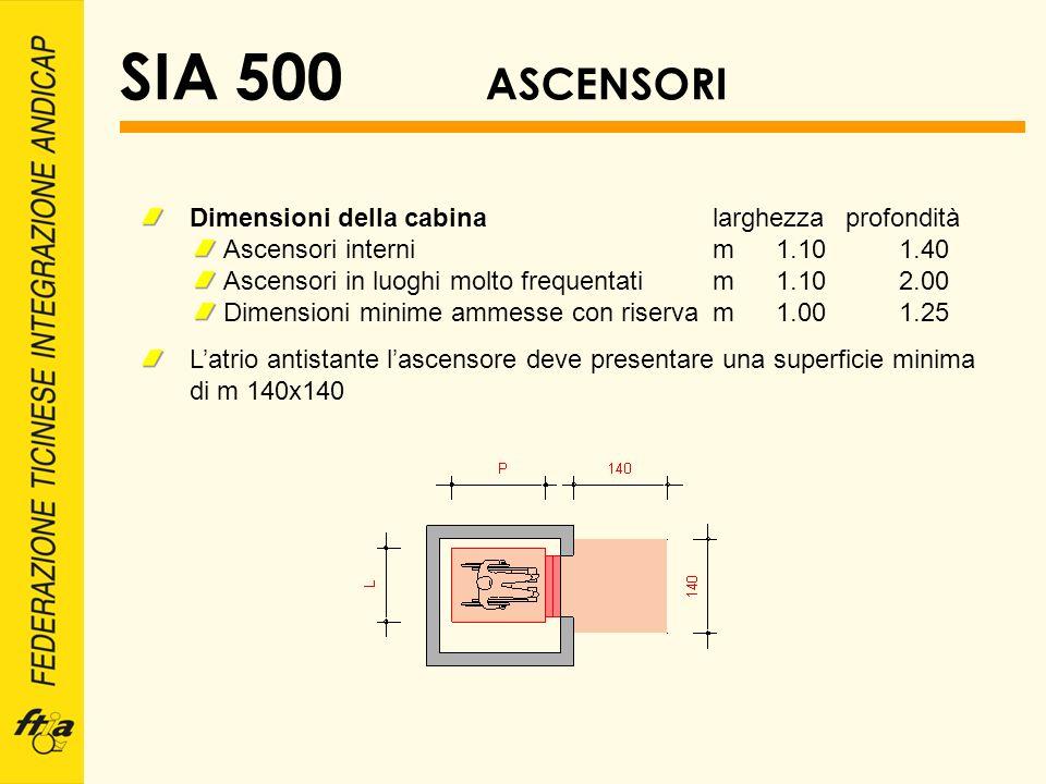SIA 500 ASCENSORI Dimensioni della cabina larghezza profondità