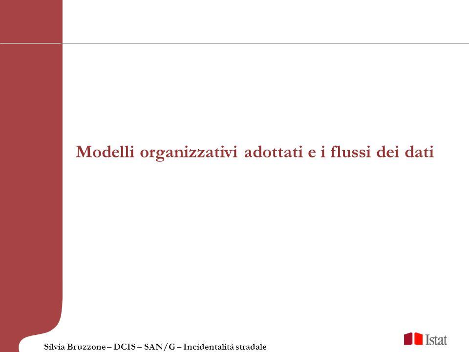 Modelli organizzativi adottati e i flussi dei dati
