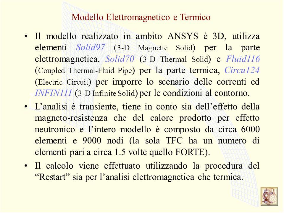 Modello Elettromagnetico e Termico