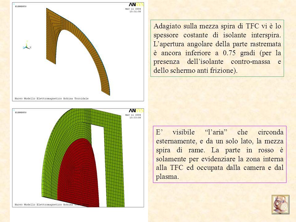 Adagiato sulla mezza spira di TFC vi è lo spessore costante di isolante interspira. L'apertura angolare della parte rastremata è ancora inferiore a 0.75 gradi (per la presenza dell'isolante contro-massa e dello schermo anti frizione).