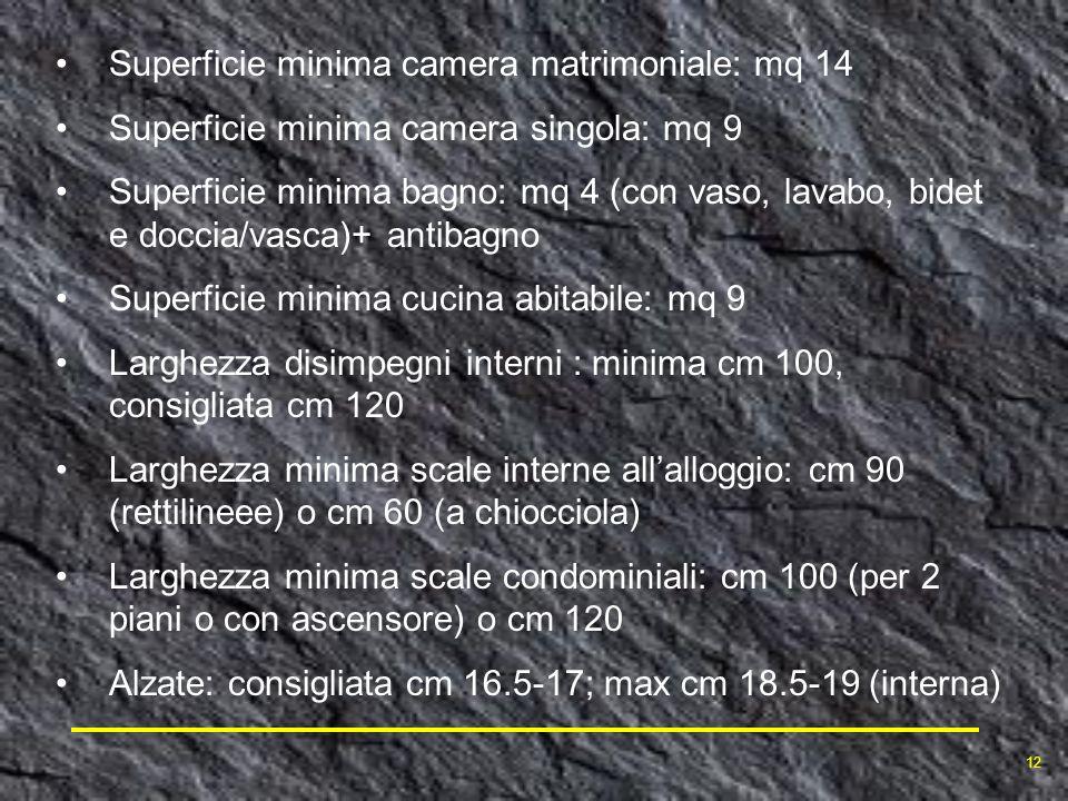 Superficie minima camera matrimoniale: mq 14
