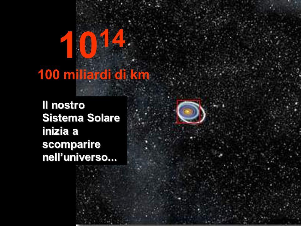 1014 100 miliardi di km Il nostro Sistema Solare inizia a scomparire nell'universo...