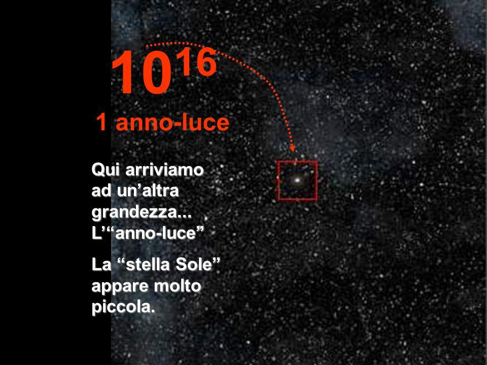 1016 1 anno-luce Qui arriviamo ad un'altra grandezza... L' anno-luce
