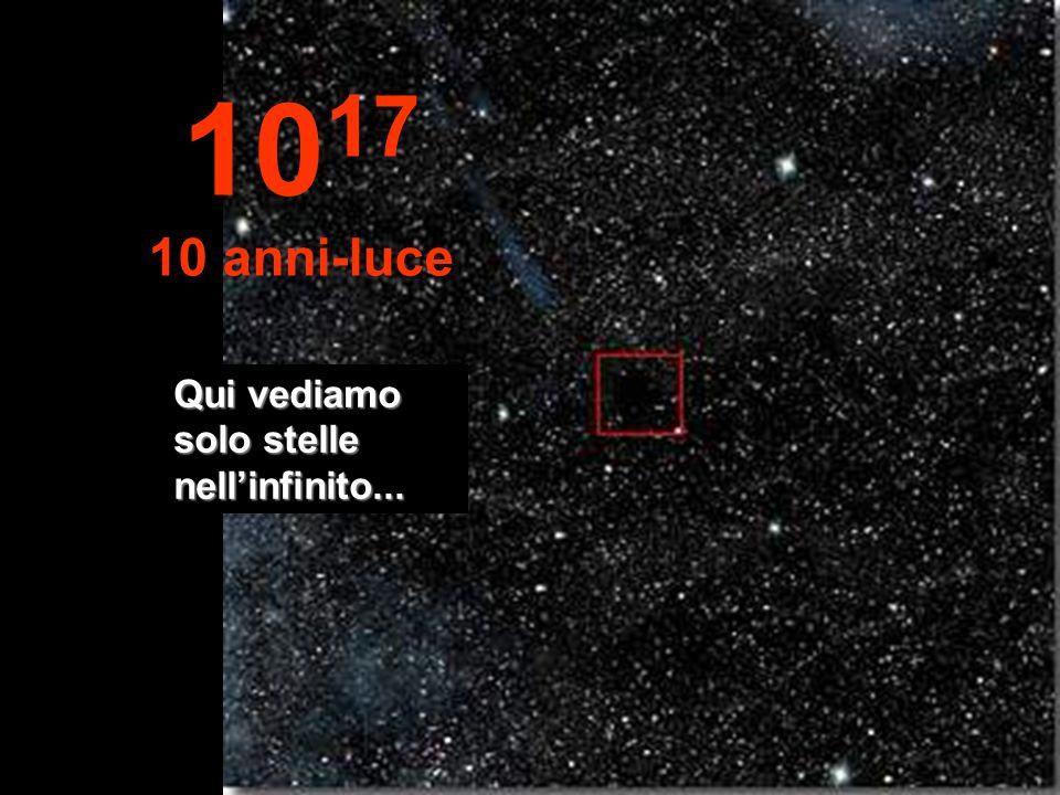 1017 10 anni-luce Qui vediamo solo stelle nell'infinito...