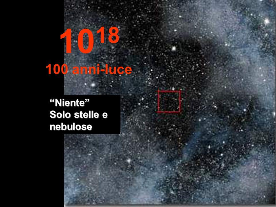 1018 100 anni-luce Niente Solo stelle e nebulose