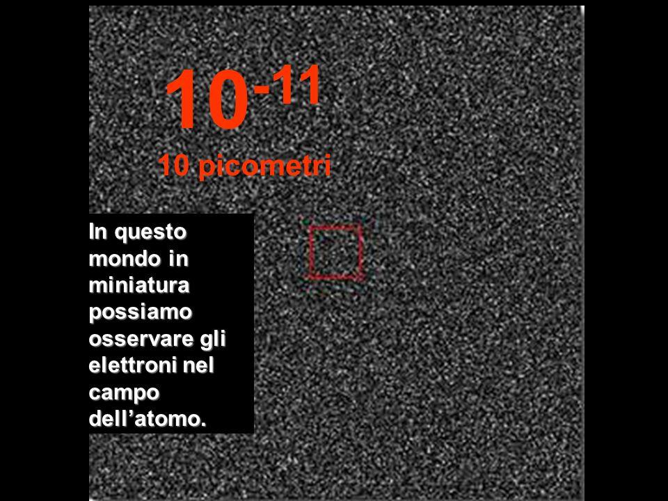 10-11 10 picometri.