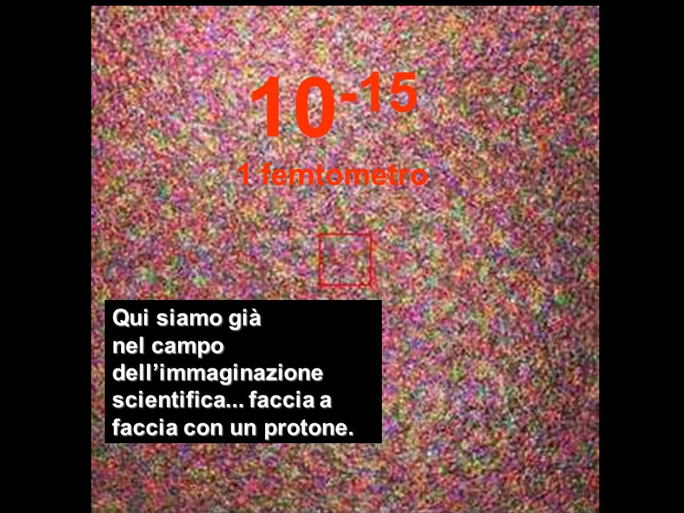 10-15 1 femtometro. Qui siamo già nel campo dell'immaginazione scientifica...