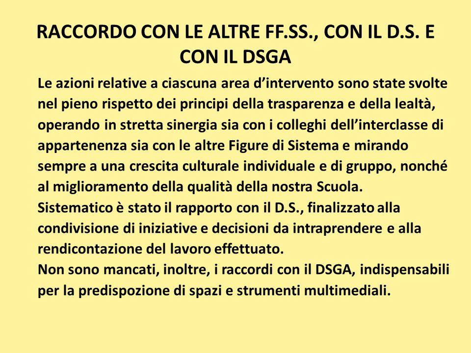 RACCORDO CON LE ALTRE FF.SS., CON IL D.S. E CON IL DSGA