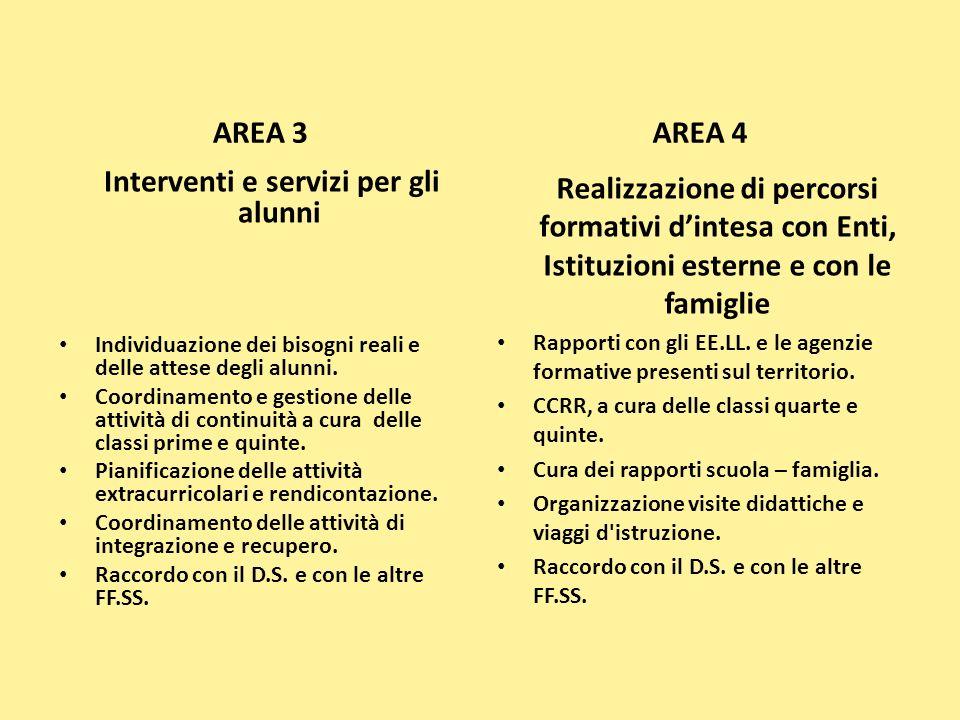 Interventi e servizi per gli alunni