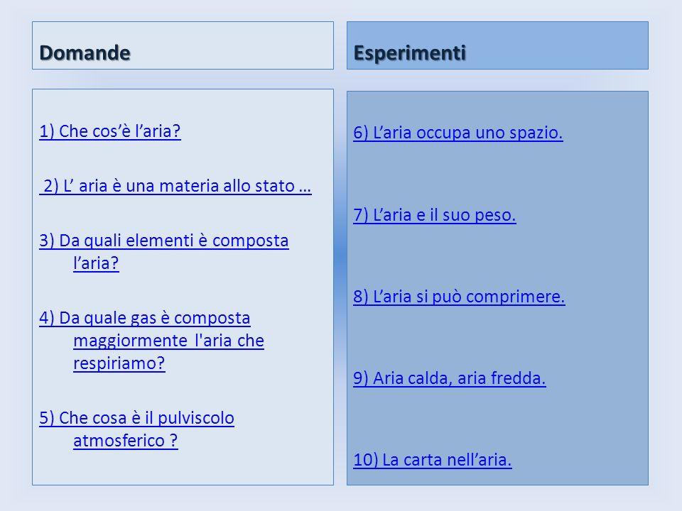 Domande Esperimenti.