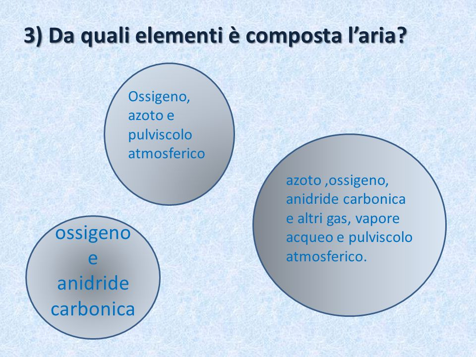 3) Da quali elementi è composta l'aria